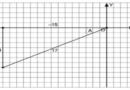 Dilketahui sin A = – 8/17 dengan A di Kuadran lll
