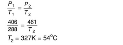 Udara Dalam Ban Mobil pada Suhu 15°C