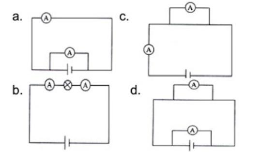 Pemasangan Amperemeter pada Rangkaian Tertutup