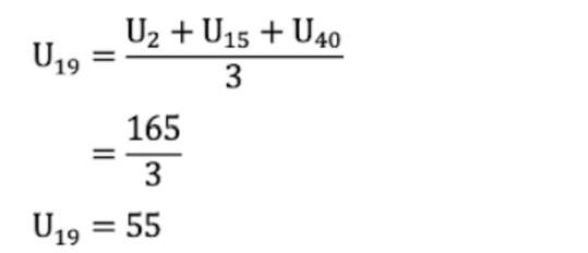 Diketahui Barisan Bilangan Aritmetika