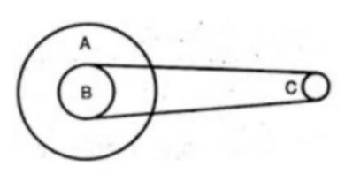Gambar Rangkaian Roda